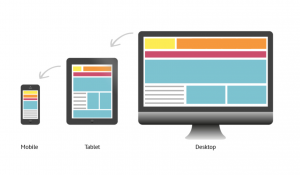 crm responsive pages